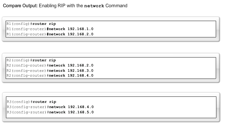 router rip configuration